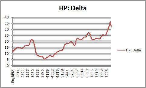100 HP Delta.jpg