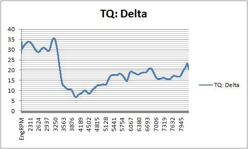 100 TQ Delta.jpg