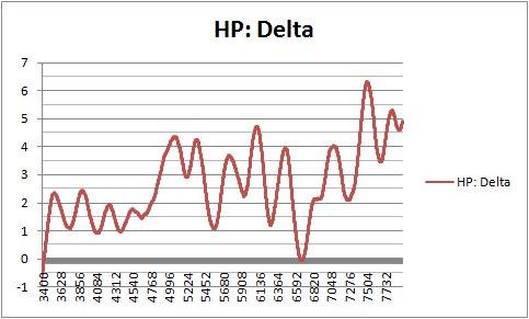 CAI HP Delta.jpg
