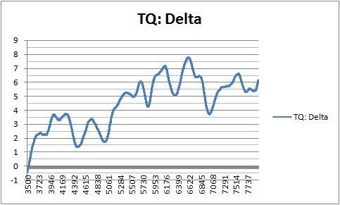 Evo TQ Delta.jpg