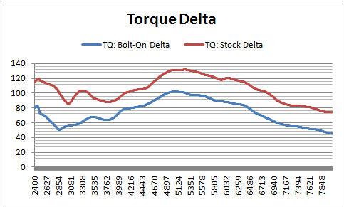 Stroker TQ Delta.jpg